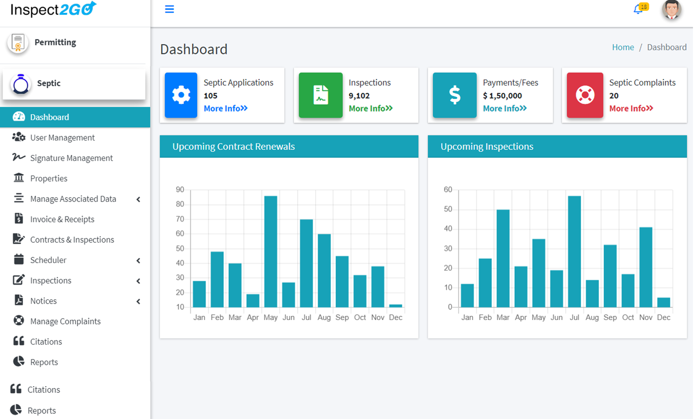Septic Permitting Software Dashboard